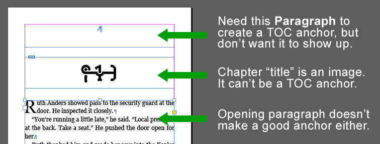 "Screen shot of a page in Indesign. First text box at top of screen is labelled ""Need this Paragraph to create TOC anchor, but don't want it to show up."" Second object is an image of a creative font chapter number. Labelled: ""Chapter 'title' is an image. It can't be used as a TOC anchor."" Bottom text box, the start of the prose of the story is labelled: ""Opening paragraph doesn't make a good anchor either"""